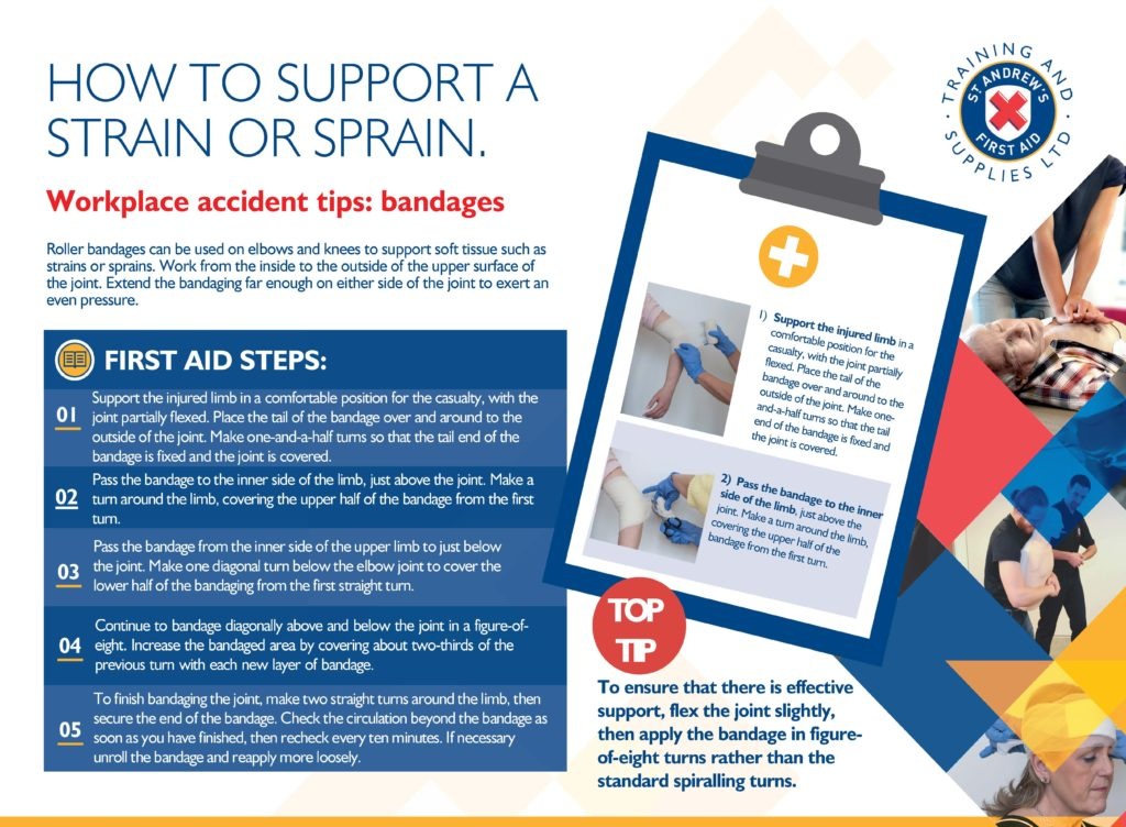 How to support sprains and strains infograph